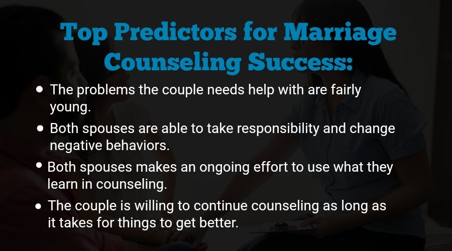 Top Predictors for Marriage Counseling Success